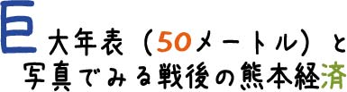 巨大年表(50メートル)と写真でみる戦後の熊本経済